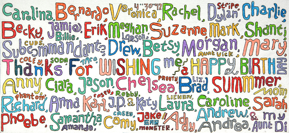 Thanks for wishing Happy Birthday 2012